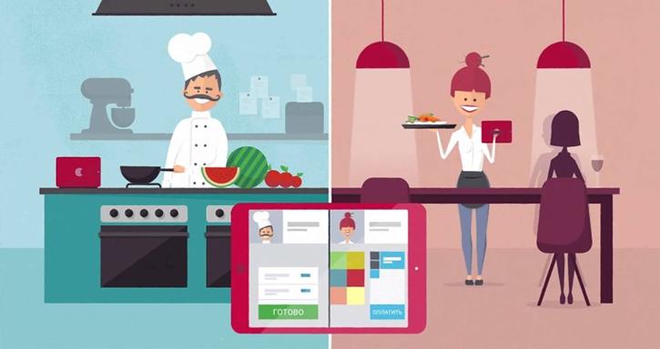 Автоматизация общепита,кафе,ресторанов